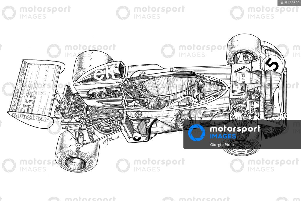 Tyrrell 006 1973 detailed overview