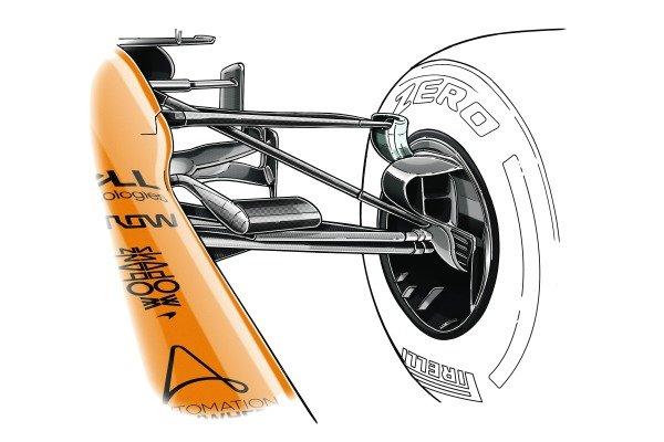 McLaren MCL35 front suspension