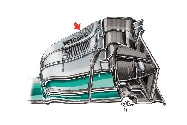 Mercedes F1 W07 front wing detail, new strakes added to upper flap (arrow)