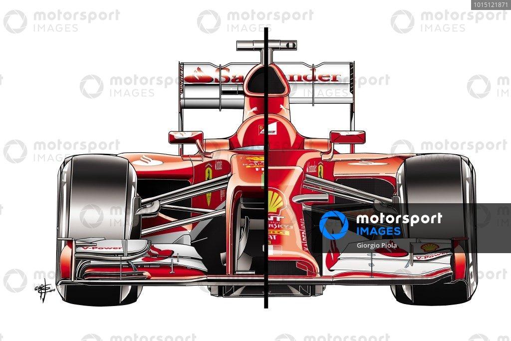 Ferrari F14 T front view comparison with F138